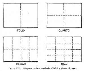 blad papier en hoe dat gevouwen kan worden in formaten
