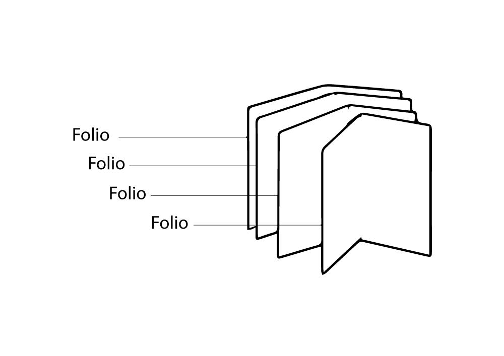 4 folios in 1 katern