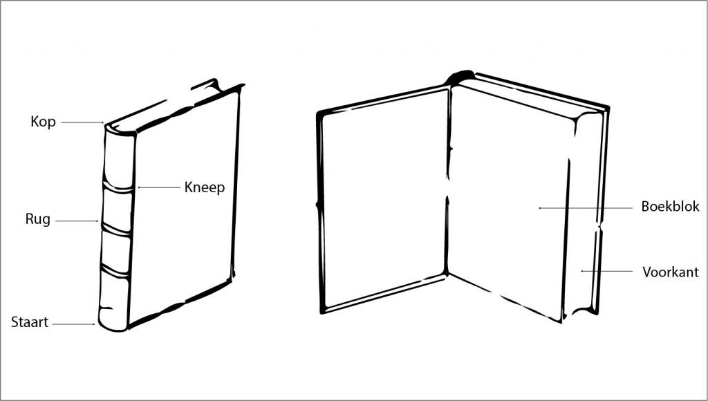 onderdelen-boek