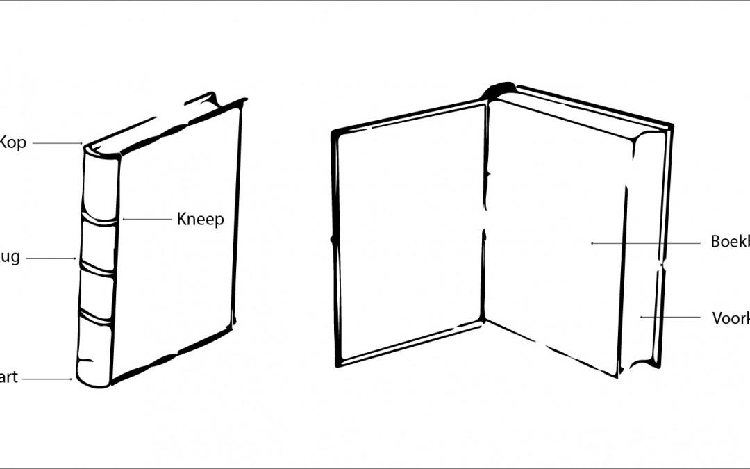 De onderdelen van een boek
