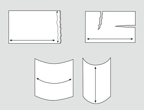 looprichting papier