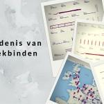 Visuele weergave van de geschiedenis van het boekbinden